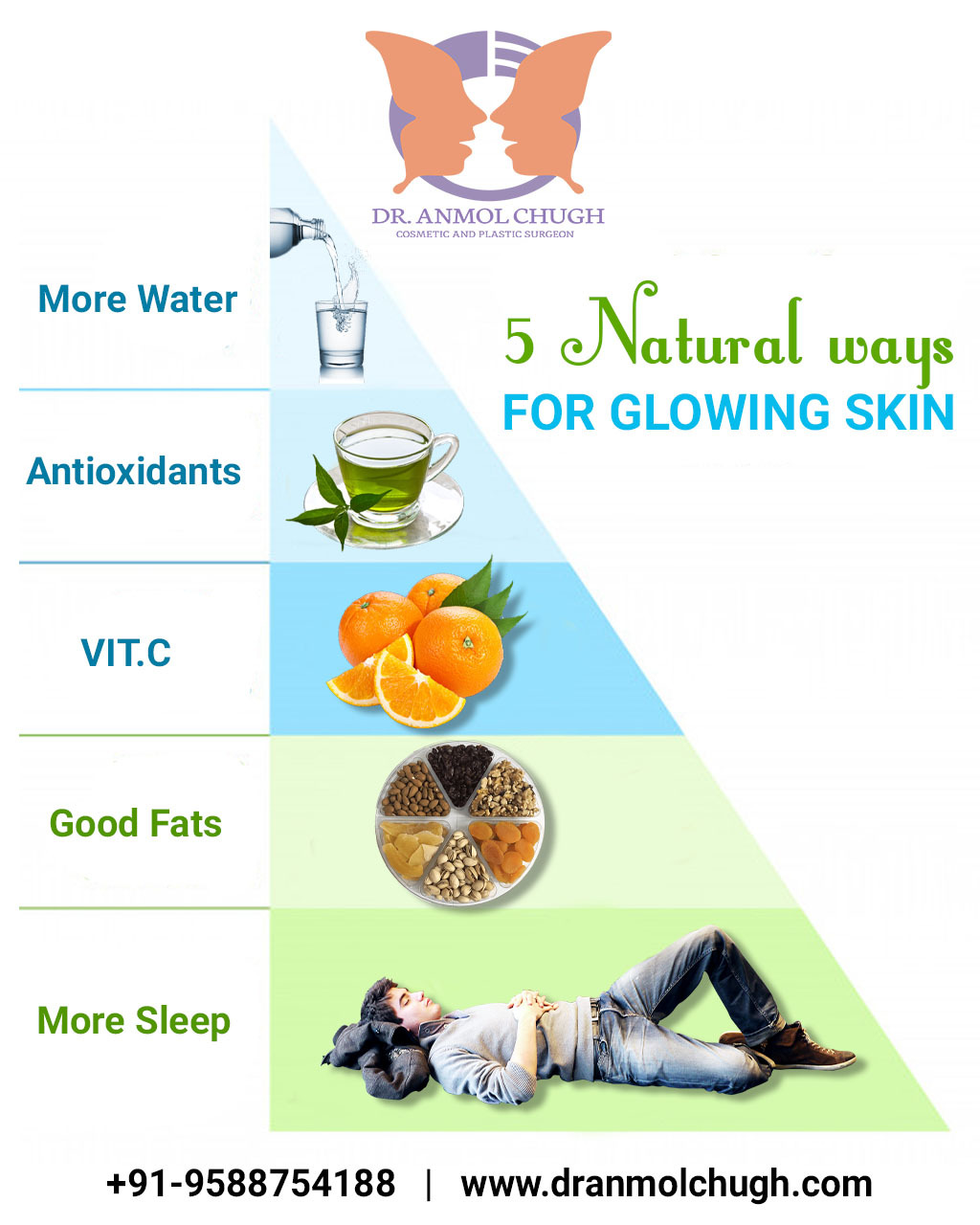 5 Natural ways for Glowing Skin